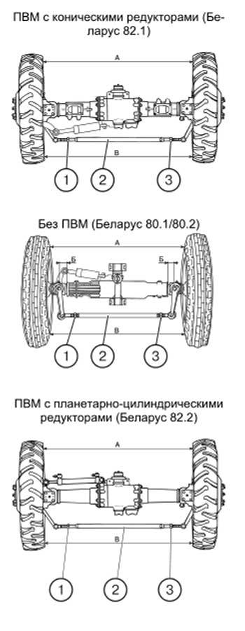 Регулировка-схождения-передних-колес-гору-мтз