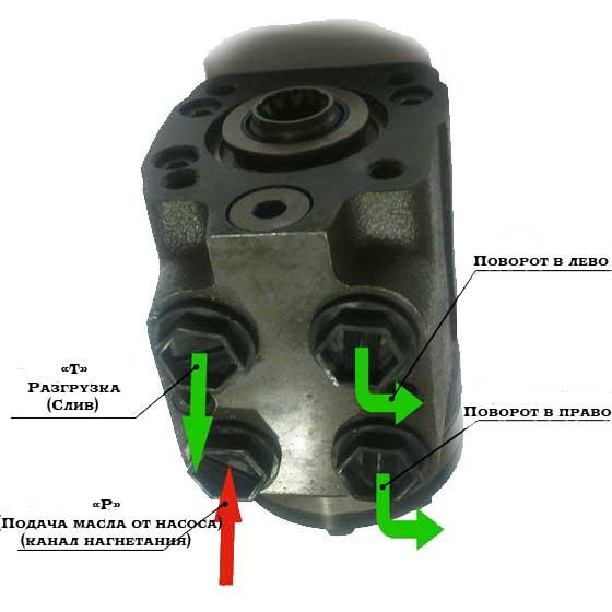Схема подключения насоса дозатора мтз 80