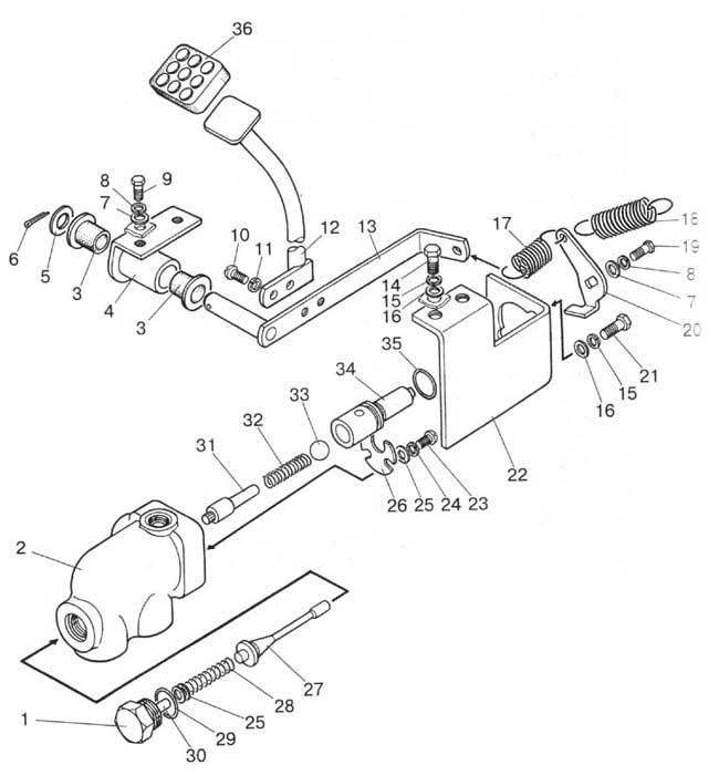 Неисправности рулевого управления тракторов МТЗ-80, МТЗ-82