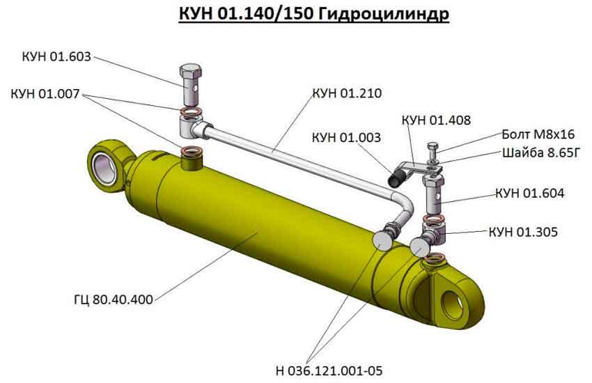 Ремонт гидроцилиндров МТЗ