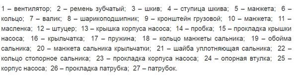 1 – вентилятор;  2 – ремень зубчатый;  3 – шкив;  4 – ступица шкива;  5 – манжета;  6 – кольцо;  7 – валик;  8 – шарикоподшипник;  9 – кронштейн грузовой;  10 – манжета;  11 – масленка;  12 – штуцер;  13 – крышка корпуса насоса;  14 – пробка;  15 – прокладка крышки насоса;  16 – крыльчатка;  17 – пружина;  18 – кольцо манжеты сальника;  19 – обойма сальника;  20 – манжета сальника крыльчатки;  21 – шайба уплотняющая сальника;  22 – кольцо стопорное сальника;  23 – прокладка корпуса насоса;  24 – опорная втулка;  25 – корпус насоса;  26 – прокладка патрубка;  27 – патрубок.