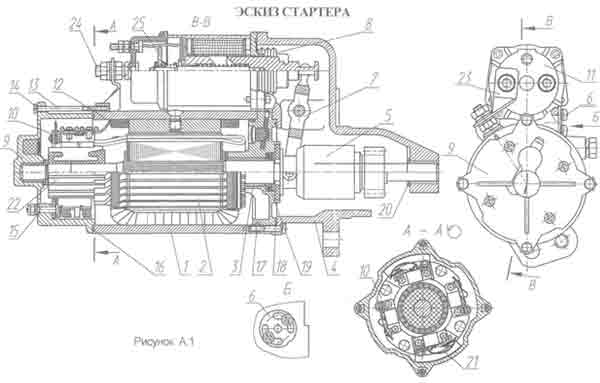 устройство стартер МАЗ СТ142